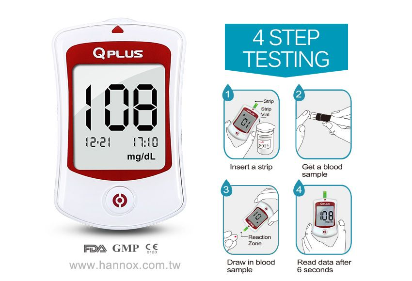 Hannox Blood Glucose Monitoring System Qplus Medical And